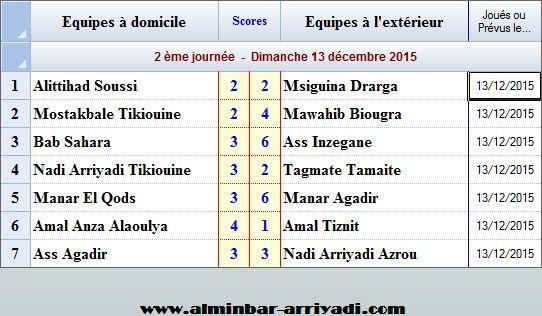 Ligue Sous Futsal 3eme Division 2015-2016_j2