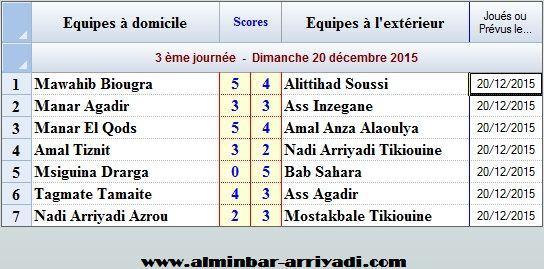 Ligue Sous Futsal 3eme Division 2015-2016_j3