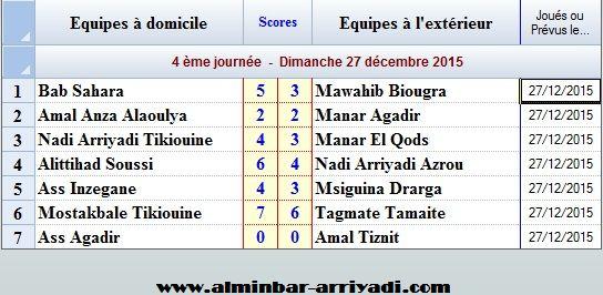 Ligue Sous Futsal 3eme Division 2015-2016_j4