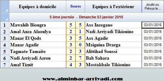 Ligue Sous Futsal 3eme Division 2015-2016_j5