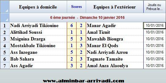 Ligue Sous Futsal 3eme Division 2015-2016_j6