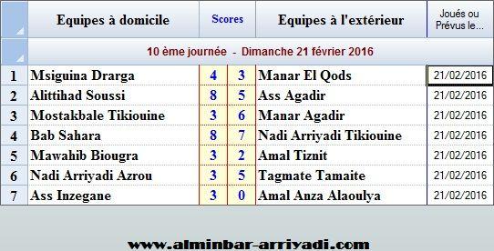 Ligue Sous Futsal 3eme Division 2015-2016_j10