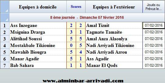 Ligue Sous Futsal 3eme Division 2015-2016_j8