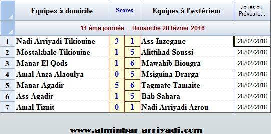 Ligue Sous Futsal 3eme Division 2015-2016_j11