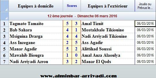 Ligue Sous Futsal 3eme Division 2015-2016_j12