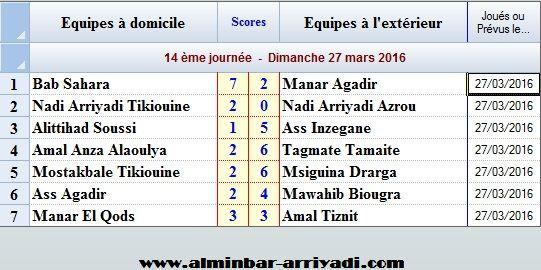 Ligue Sous Futsal 3eme Division 2015-2016_j14