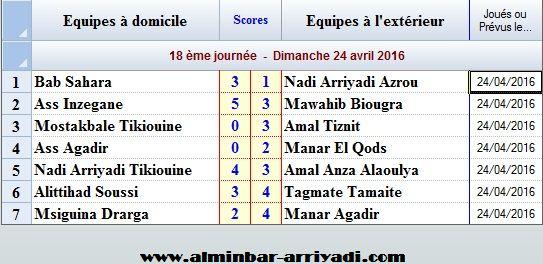 Ligue Sous Futsal 3eme Division 2015-2016_j18