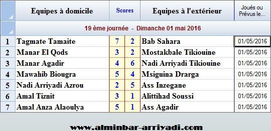 Ligue Sous Futsal 3eme Division 2015-2016_j19
