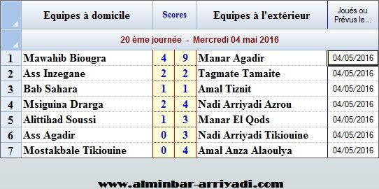 Ligue Sous Futsal 3eme Division 2015-2016_j20