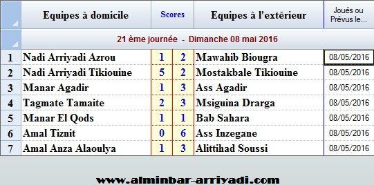Ligue Sous Futsal 3eme Division 2015-2016_j21