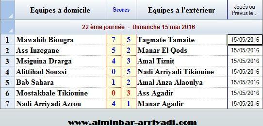 Ligue Sous Futsal 3eme Division 2015-2016_j22