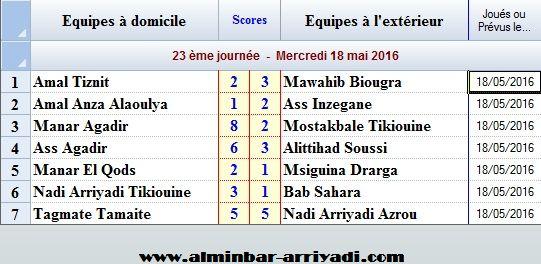 Ligue Sous Futsal 3eme Division 2015-2016_j23