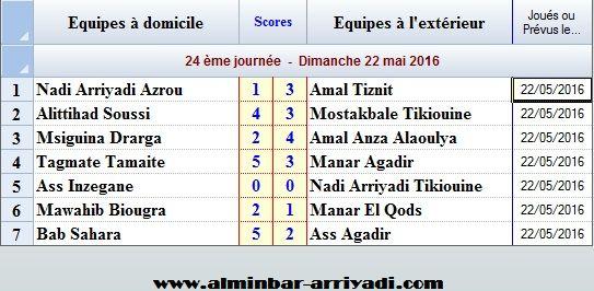 Ligue Sous Futsal 3eme Division 2015-2016_j24