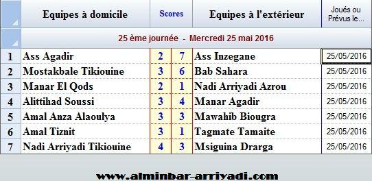 Ligue Sous Futsal 3eme Division 2015-2016_j25