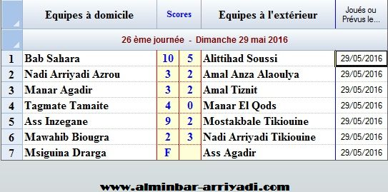 Ligue Sous Futsal 3eme Division 2015-2016_j26
