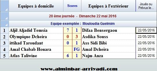 Football Championnat Feminin Ligue Souss 2015-2016 _j20