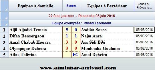 Football Championnat Feminin Ligue Souss 2015-2016 _j22