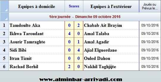 football-championnat-3div-ligue-souss-2016-2017-g2_j1