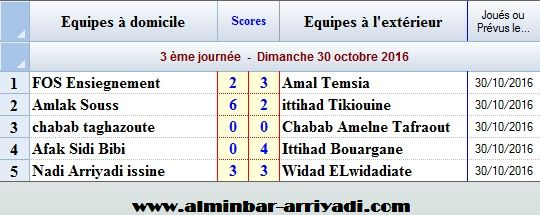 football-championnat-4div-ligue-souss-2016-2017-g4_j3
