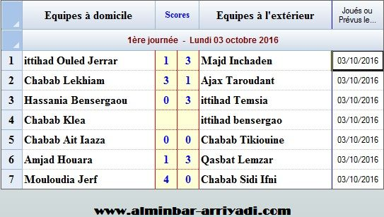 football-championnat-super-ligue-souss-2016-2017-_j1
