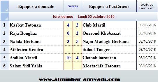 futsal-2eme-division-nationale-nord-2016-2017__j1