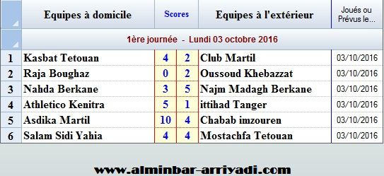 futsal-2eme-division-nationale-nord-2016-2017__j1