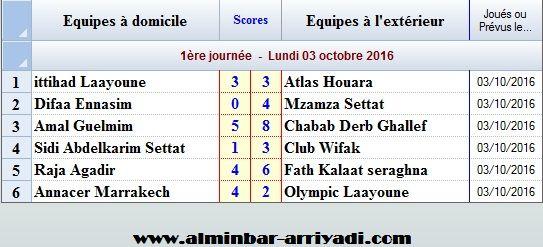 futsal-2eme-division-nationale-sud-2016-2017_j1