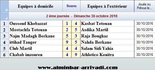 futsal-2eme-division-nationale-sud-2016-2017_j2