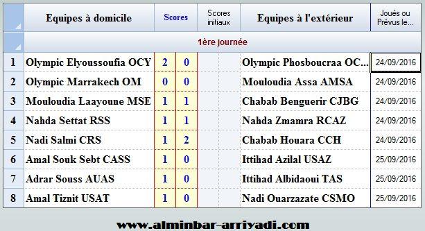 resultats-championnat-amateur-1-j1