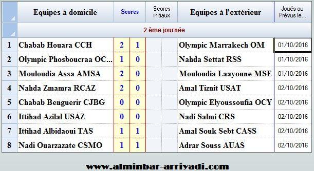 resultats-championnat-amateur-1-j2