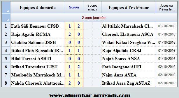 resultats-division-amateur-2-j2
