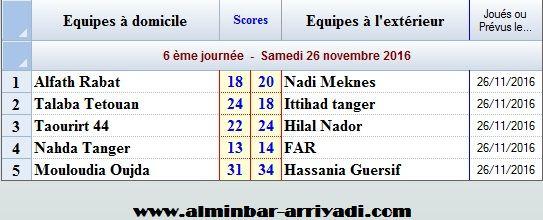 championnat-national-handball-division-excellence-nord-2016-2017_j6