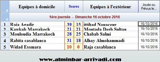 championnat-national-handball-division-excellence-sud-2016-2017_j1