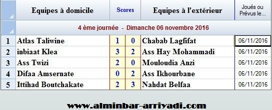 football-championnat-4div-ligue-souss-2016-2017-g2_j4