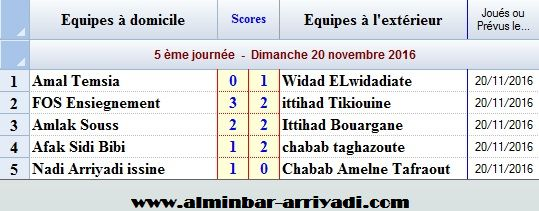 football-championnat-4div-ligue-souss-2016-2017-g4_j5