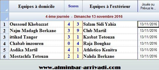 futsal-2eme-division-nationale-sud-2016-2017_j4