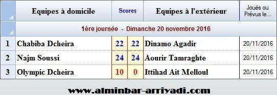 handball-1er-division-nationale-g2-2016-2017_j1