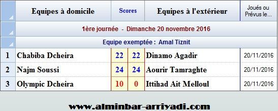 handball-1er-division-nationale-g2-2016-2017_j1