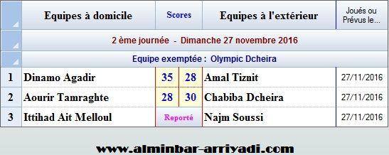 handball-1er-division-nationale-g2-2016-2017_j2