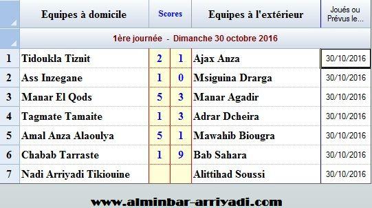 ligue-sous-futsal-3eme-division-2016-2017_j1