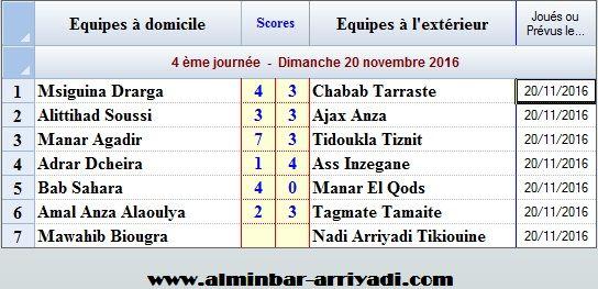 ligue-sous-futsal-3eme-division-2016-2017_j4