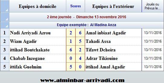 ligue-sous-futsal-4eme-division-g1-2016-2017_j2