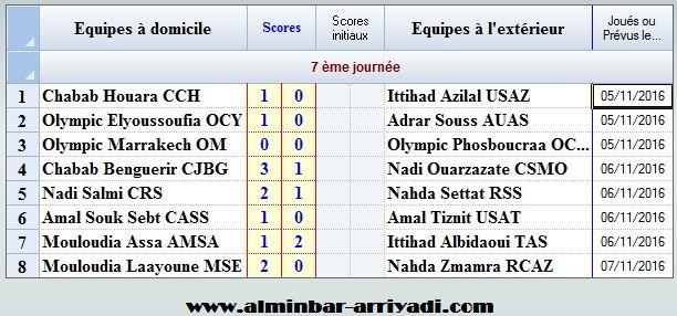 resultats-division-amateur-1-j7