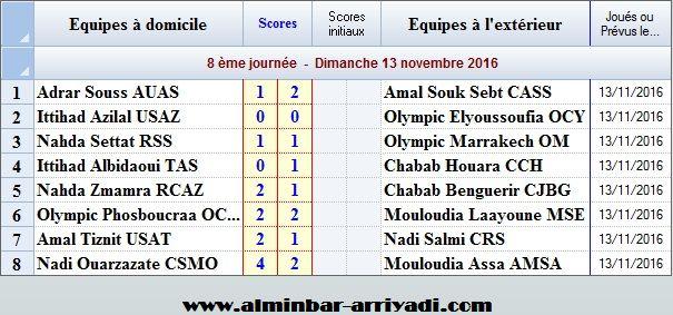 resultats-division-amateur-1-j8