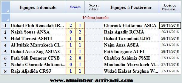 resultats-division-amateur-2-j10