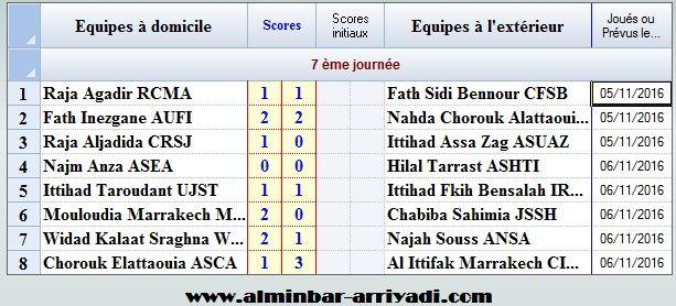 resultats-division-amateur-2-j7