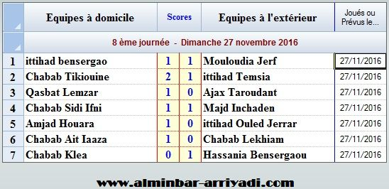 football-championnat-super-ligue-souss-2016-2017-_j8