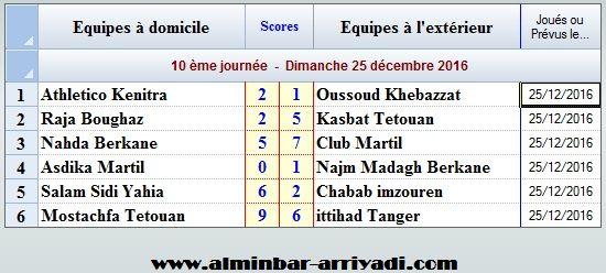 futsal-2eme-division-nationale-sud-2016-2017_j10