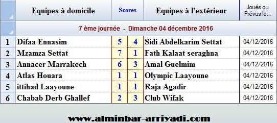 futsal-2eme-division-nationale-sud-2016-2017_j7
