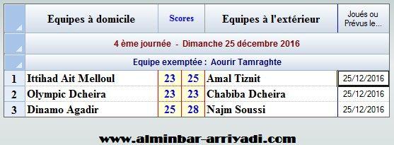 handball-1er-division-nationale-g1_2016-2017_j4